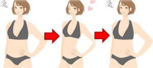 有酸素運動で太る