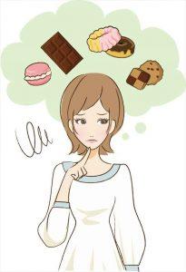 逆流性食道炎の原因と治し方