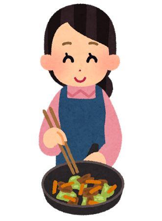 栄養素と調理法