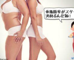 女性の体脂肪率でモデル