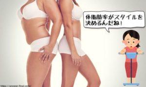 女性の体脂肪率の平均