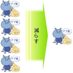 痩せ菌サプリ