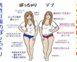 BMI女性モデルが理想の美容体重と体脂肪率
