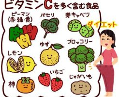 ビタミンCの多い食品