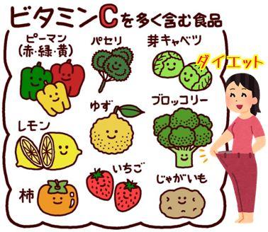 ビタミンCがレモン1個分