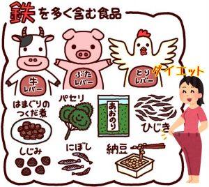 栄養価の高い食べ物ランキング