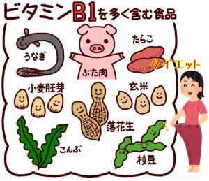 ビタミンB1の多い食品