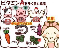 ビタミンAの多い食品