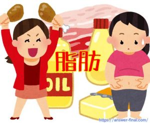 脂肪の多い食品ランキング