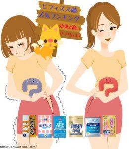 大腸の環境を整える