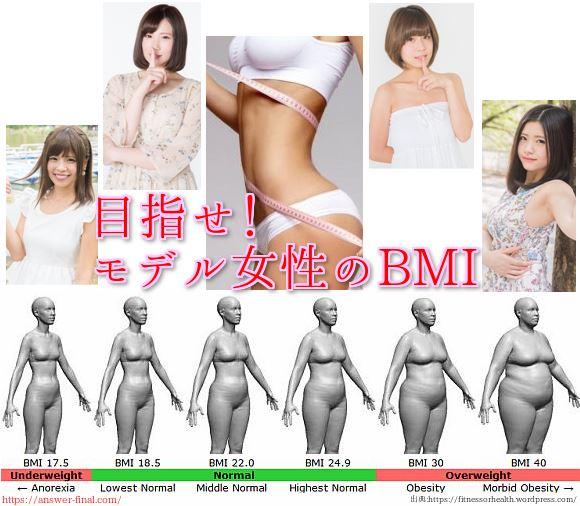 BMI女性モデル