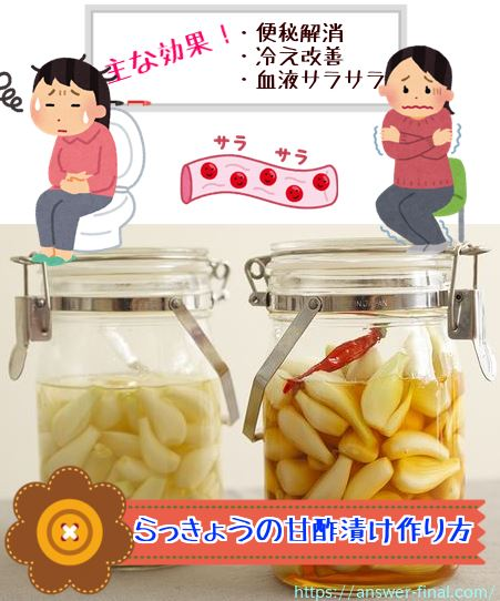らっきょうの甘酢漬け作り方