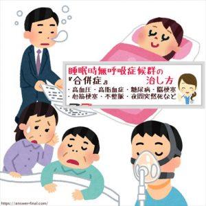 睡眠時無呼吸症候群の治し方