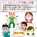 インフルエンザ予防と対策