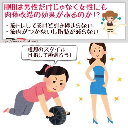 HMBは女性にも肉体改造の効果があるのか