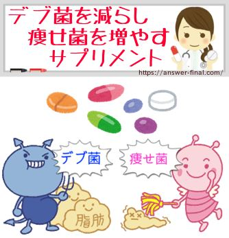 デブ菌減らすサプリとヤセ菌サプリの悪い口コミ
